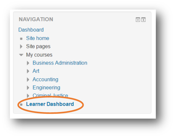 Learner_Dashboard_Nav_Block.png