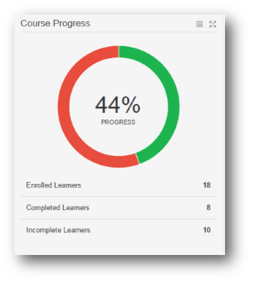Course Progress
