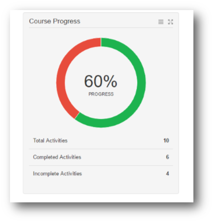 Course_Progress_Learner.png