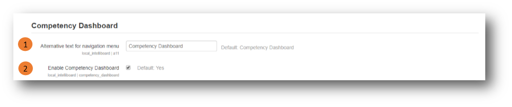 5_Competency_Dashboard.png