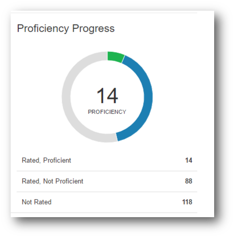 Proficiency_Progress.png