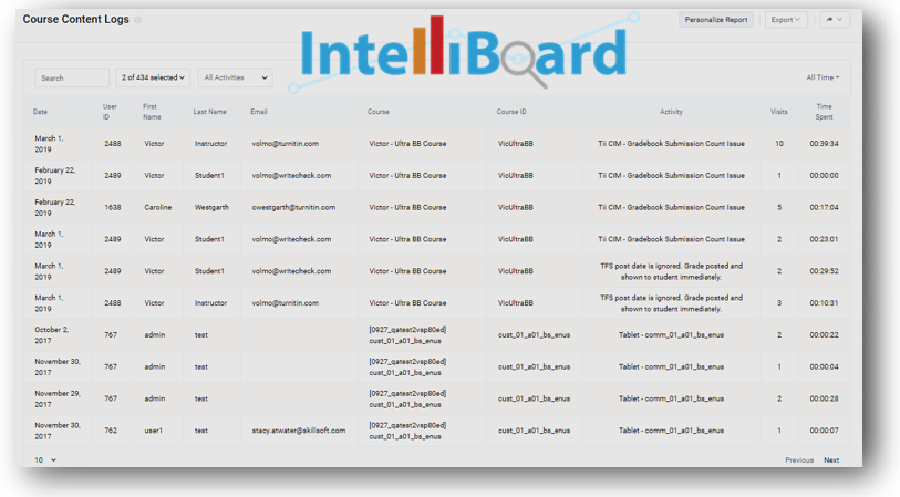 Course Content Logs (BB Learn LMS) – IntelliBoard Support Portal