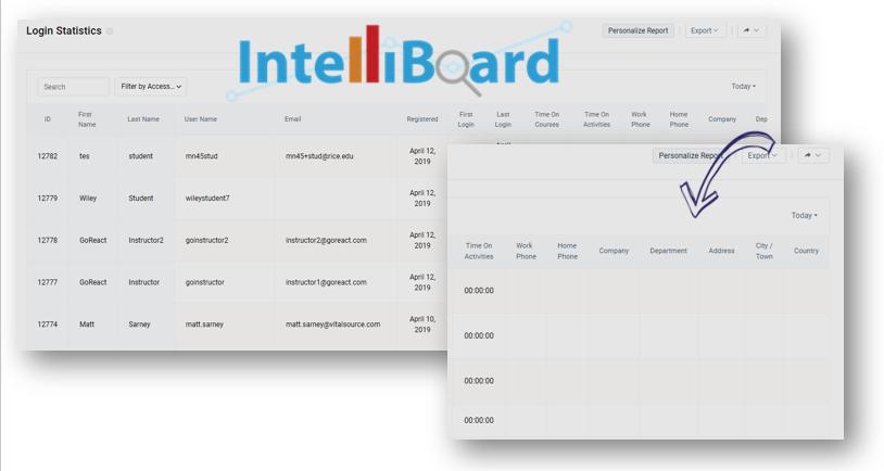 Login Statistics (BB Learn LMS) – IntelliBoard Support Portal